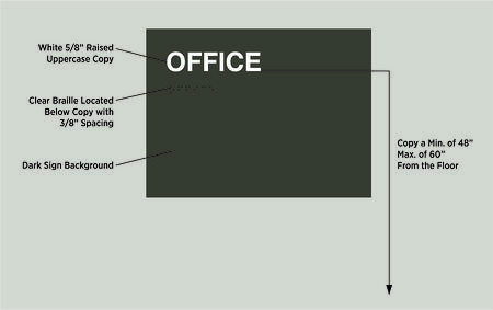 Interior ADA Office Sign