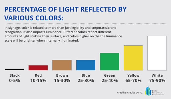 infographic-light-reflected-by-colors